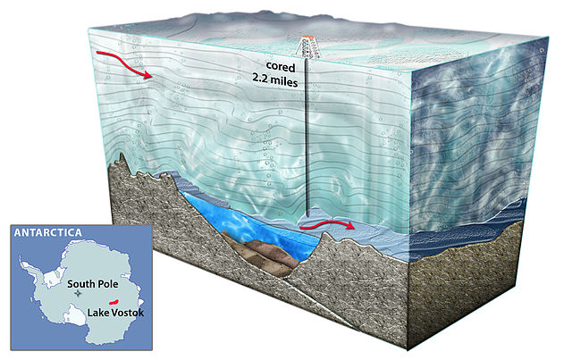 Artist's cross-section of Lake Vostok, the largest known subglacial lake in Antarctica (Image Nicolle Rager-Fuller / US National Science Foundation)