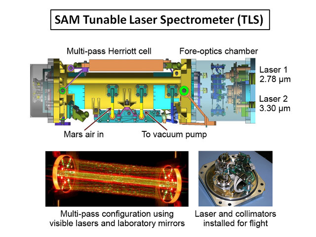 The pieces of the Tunable Laser Spectrometer (TLS) (Image NASA/JPL-Caltech)