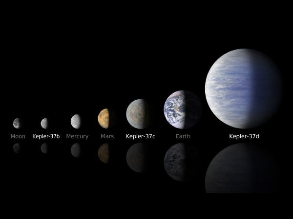 A comparison of the size of the planets of the Kepler-37 system with the Moon, Mercury, Mars and the Earth (Image NASA/Ames/JPL-Caltech)