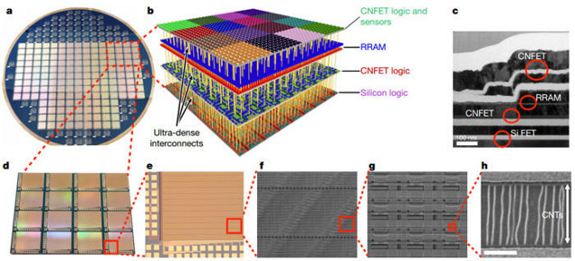 Scheme of the 3D chip (Image courtesy Stanford and MIT)