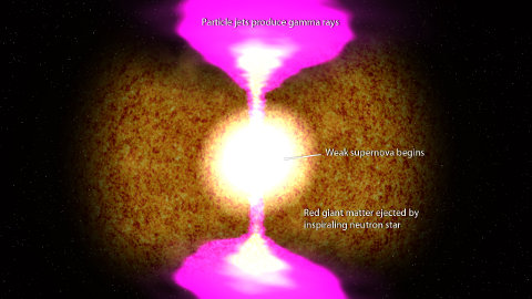 The gamma-ray burst interpreted as the merger of a neutron star and a red giant (Image NASA/Goddard Space Flight Center)