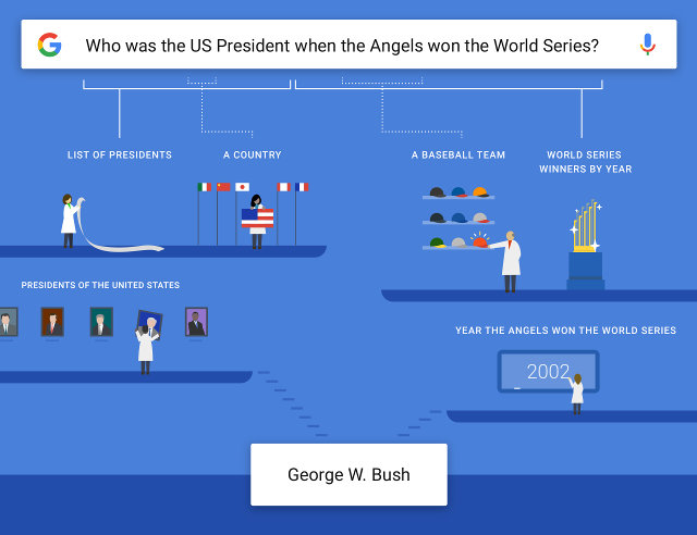 Example that shows how the Google app understands complex questions (Image courtesy Google. All rights reserved)